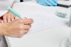 研究 | 相模原漢方薬局、接骨・鍼灸院、よもぎ蒸し、カフェ
