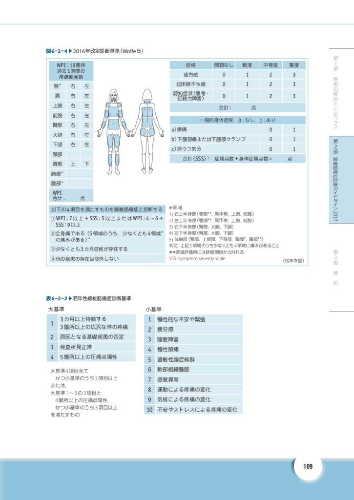 線維筋痛症ガイドライン2<相模原 漢方 鍼灸 接骨 タナココ>