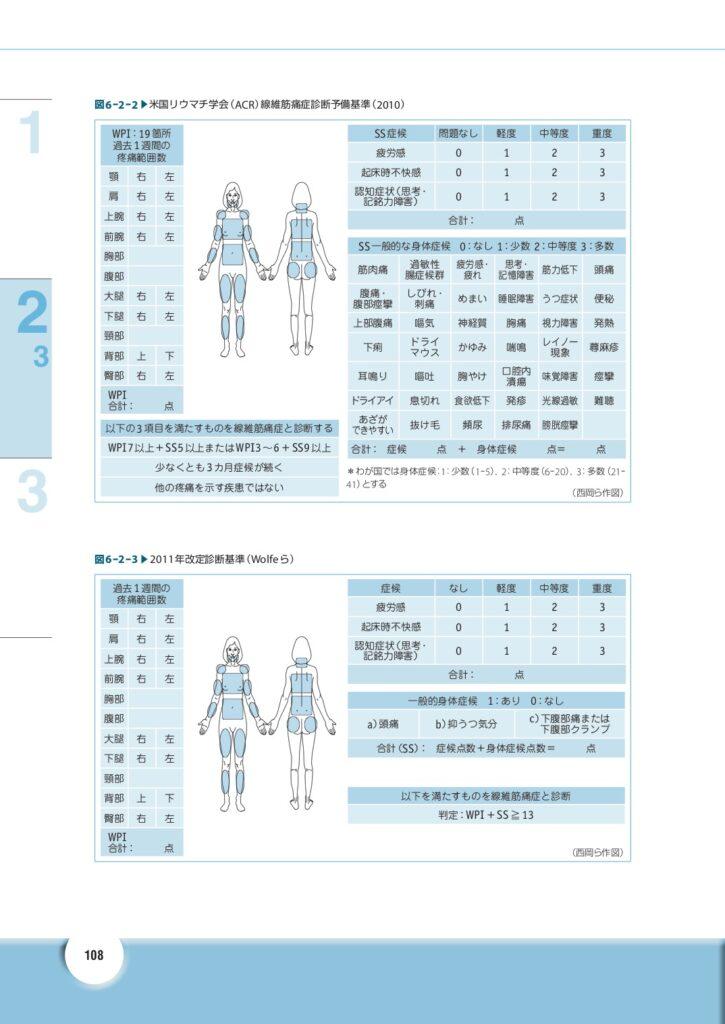 線維筋痛症ガイドライン<相模原 漢方 鍼灸 接骨 タナココ>